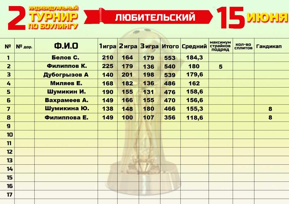 турнир-15062014-любительский