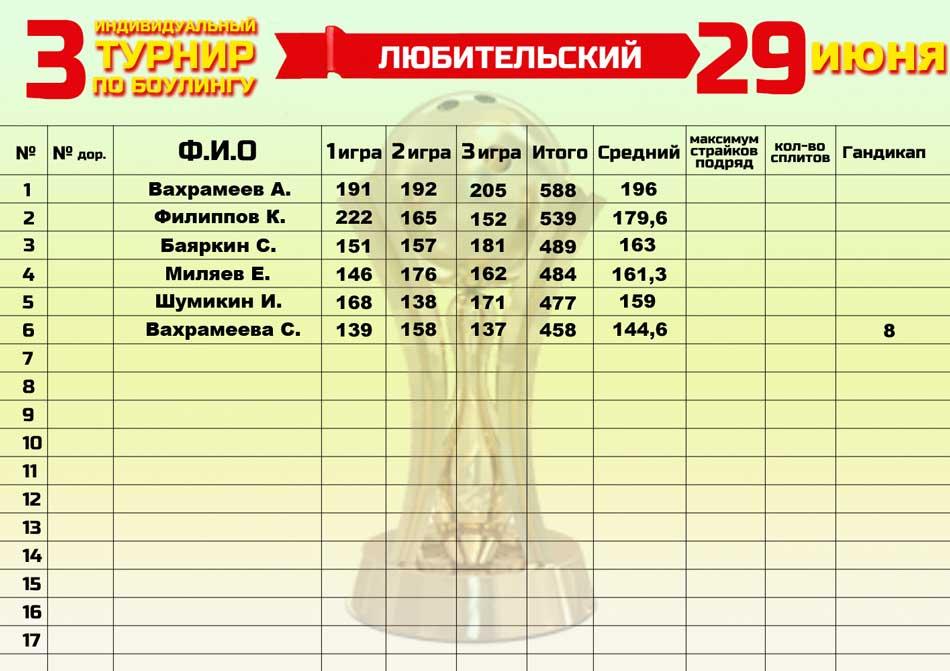 турнир-29062014-любительский