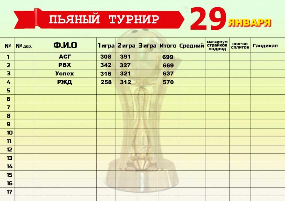 турнир-20150129-пьяный-боулинг