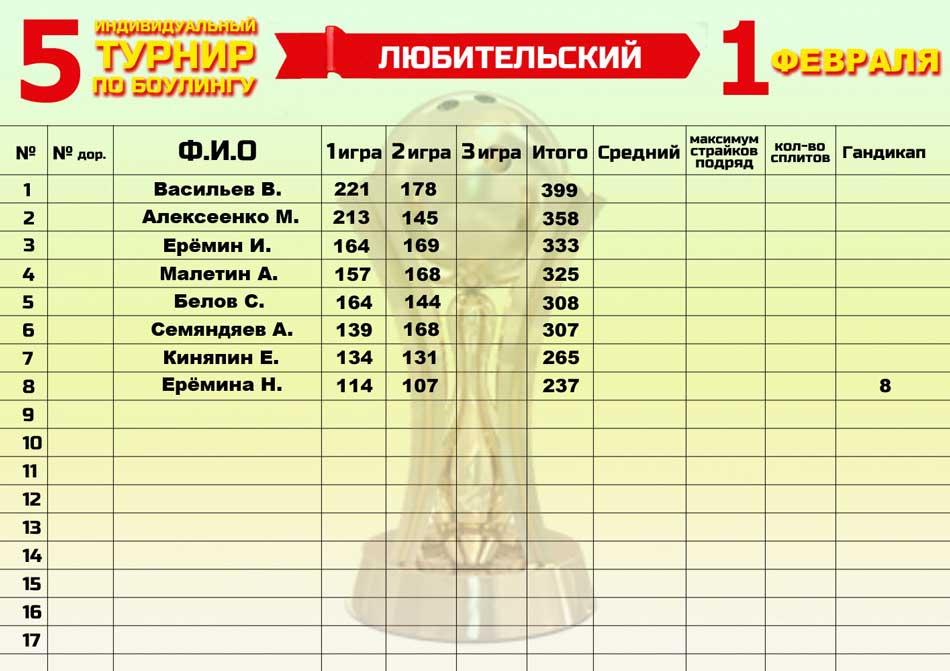 турнир-20150201-любительский